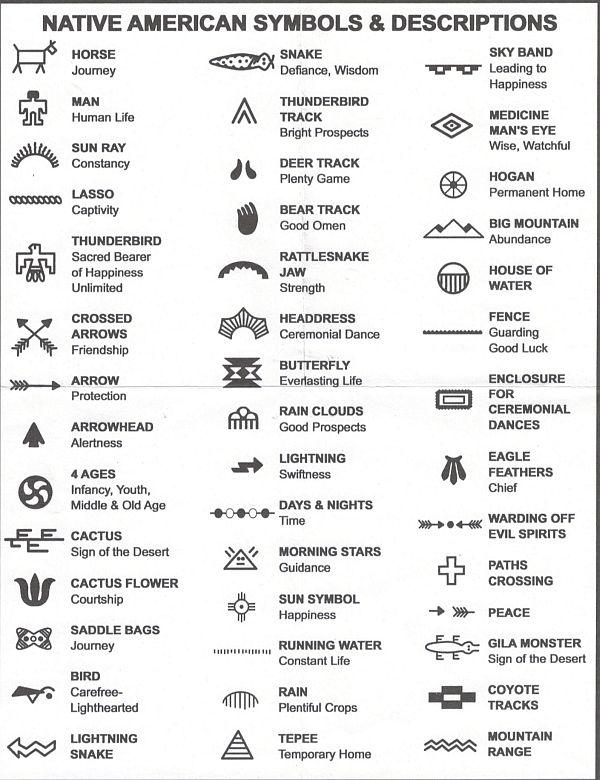 native cherokee symbols and meanings yahoo image search